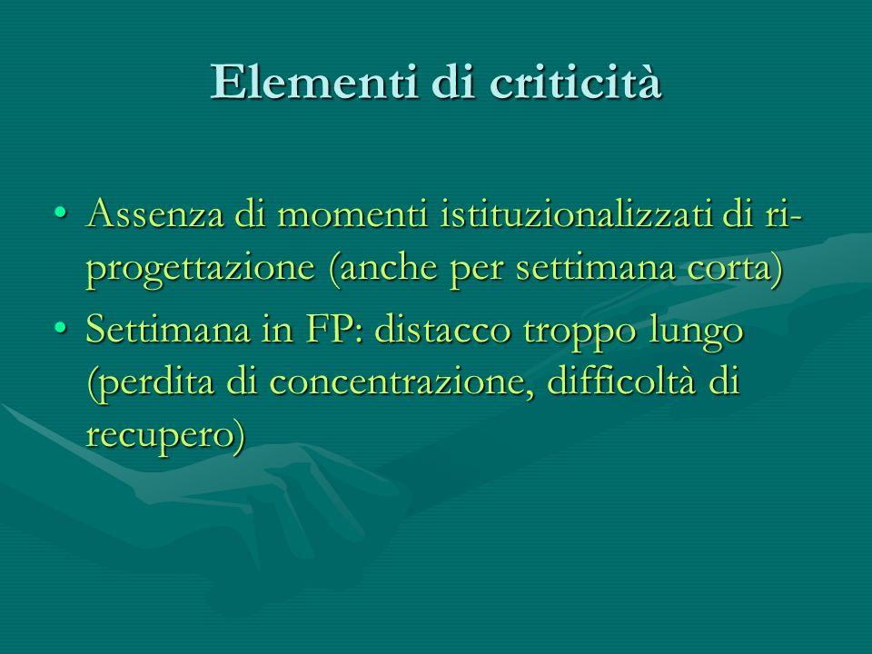 Elementi di criticità Assenza di momenti istituzionalizzati di ri- progettazione (anche per settimana corta)Assenza di momenti istituzionalizzati di r