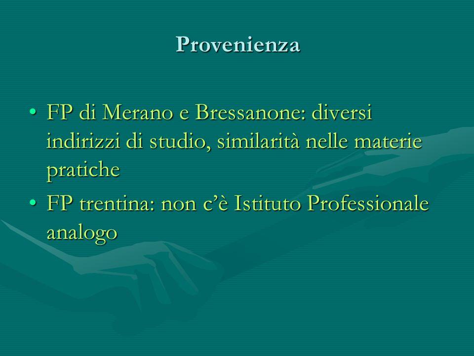 Provenienza FP di Merano e Bressanone: diversi indirizzi di studio, similarità nelle materie praticheFP di Merano e Bressanone: diversi indirizzi di s