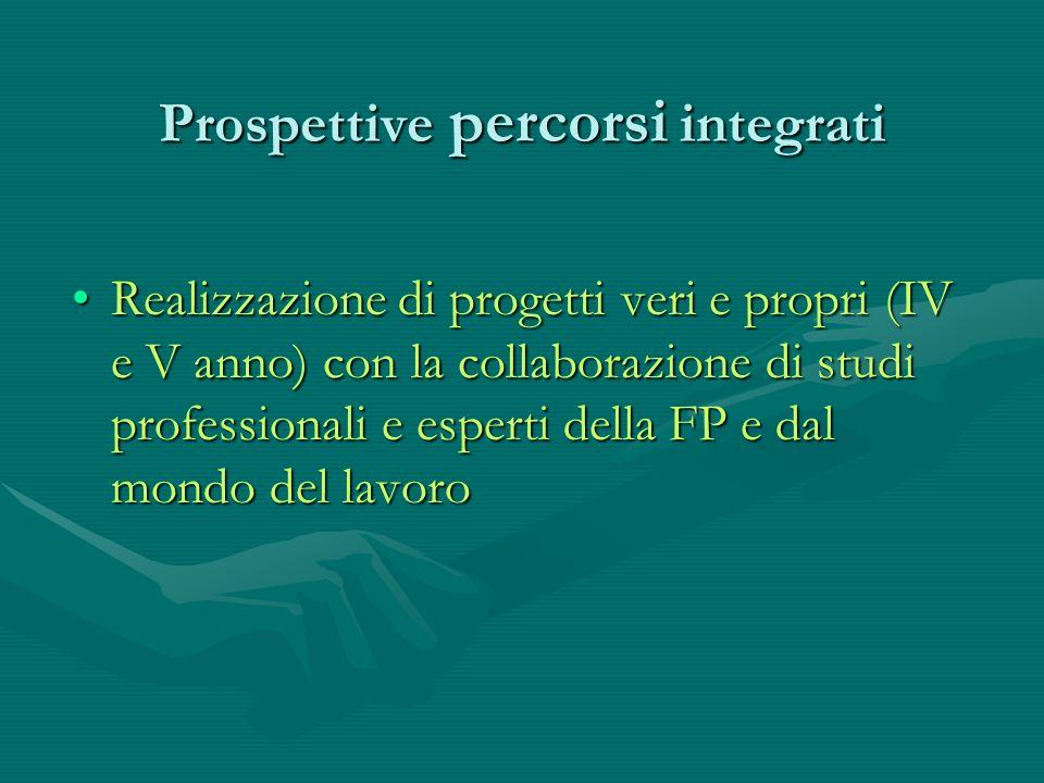 Prospettive percorsi integrati Realizzazione di progetti veri e propri (IV e V anno) con la collaborazione di studi professionali e esperti della FP e