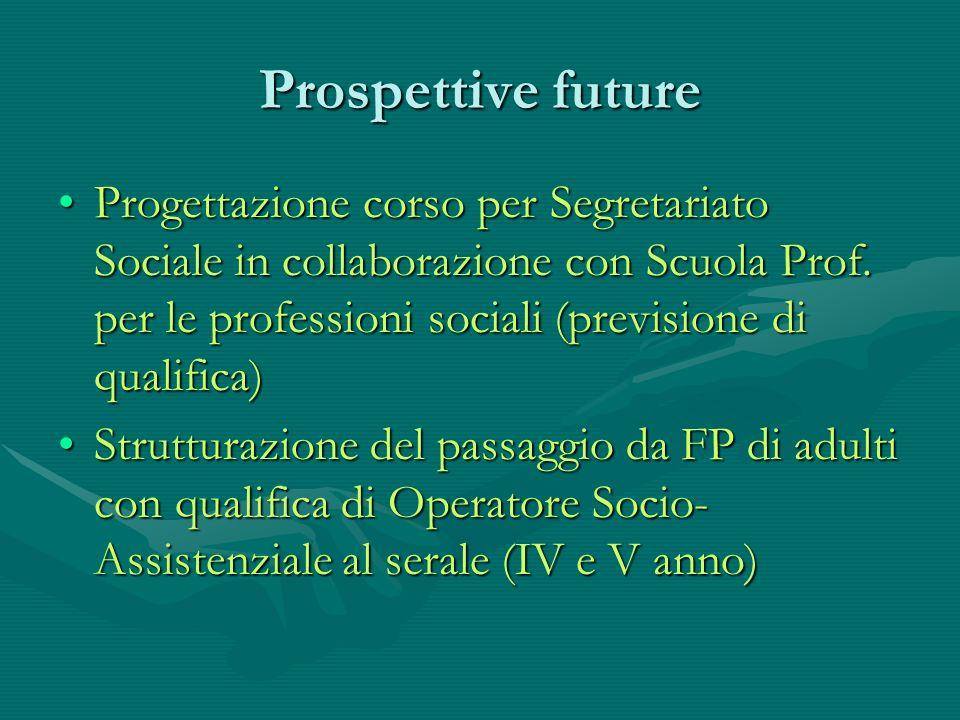 Prospettive future Progettazione corso per Segretariato Sociale in collaborazione con Scuola Prof. per le professioni sociali (previsione di qualifica
