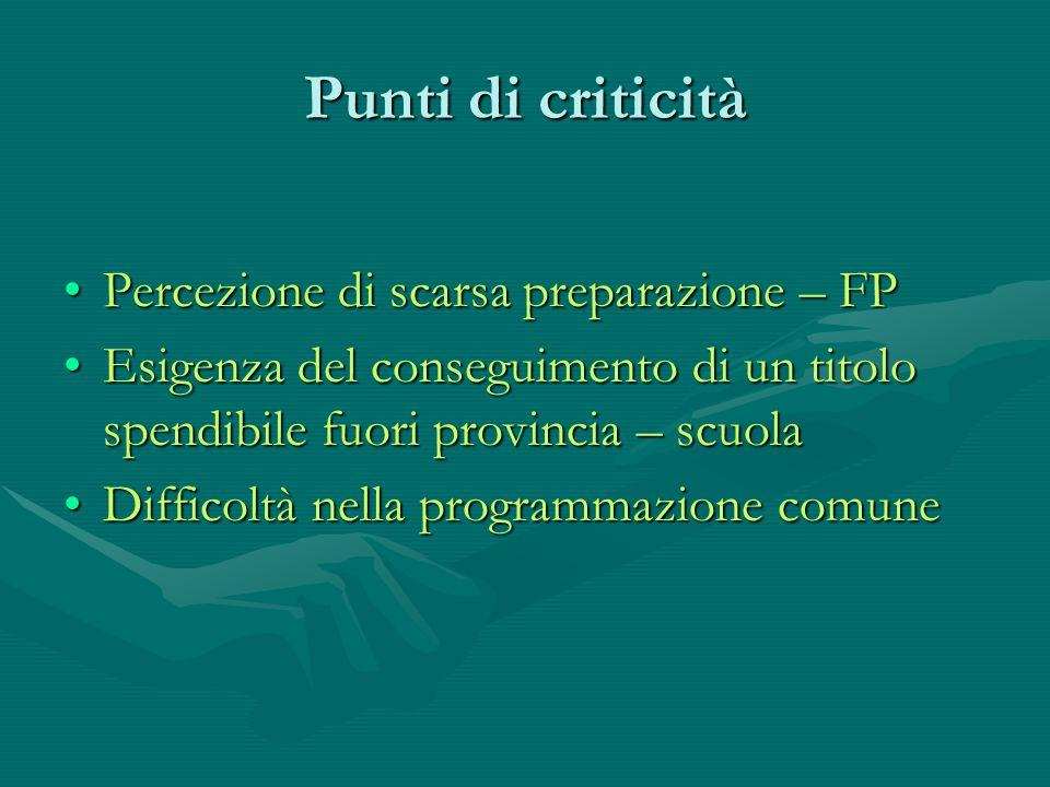 Punti di criticità Percezione di scarsa preparazione – FPPercezione di scarsa preparazione – FP Esigenza del conseguimento di un titolo spendibile fuo
