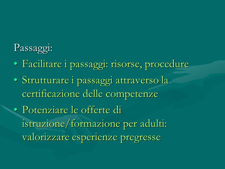 Passaggi: Facilitare i passaggi: risorse, procedureFacilitare i passaggi: risorse, procedure Strutturare i passaggi attraverso la certificazione delle
