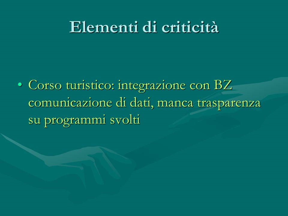 Elementi di criticità Corso turistico: integrazione con BZ comunicazione di dati, manca trasparenza su programmi svoltiCorso turistico: integrazione con BZ comunicazione di dati, manca trasparenza su programmi svolti