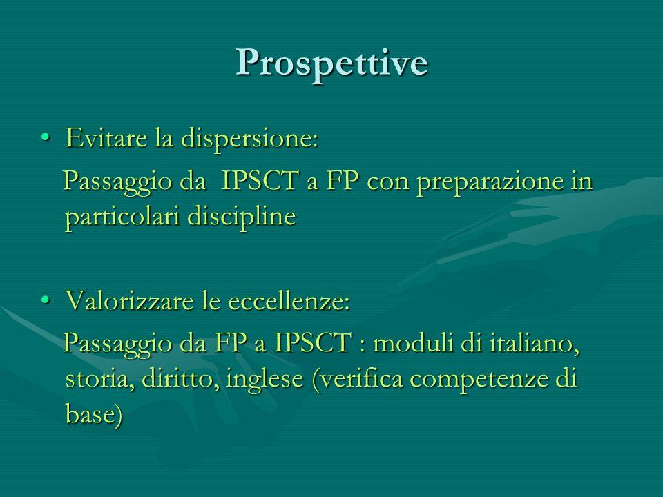 Prospettive Evitare la dispersione:Evitare la dispersione: Passaggio da IPSCT a FP con preparazione in particolari discipline Passaggio da IPSCT a FP con preparazione in particolari discipline Valorizzare le eccellenze:Valorizzare le eccellenze: Passaggio da FP a IPSCT : moduli di italiano, storia, diritto, inglese (verifica competenze di base) Passaggio da FP a IPSCT : moduli di italiano, storia, diritto, inglese (verifica competenze di base)