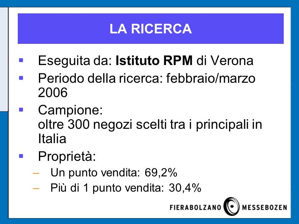 LA RICERCA Eseguita da: Istituto RPM di Verona Periodo della ricerca: febbraio/marzo 2006 Campione: oltre 300 negozi scelti tra i principali in Italia Proprietà: –Un punto vendita: 69,2% –Più di 1 punto vendita: 30,4%