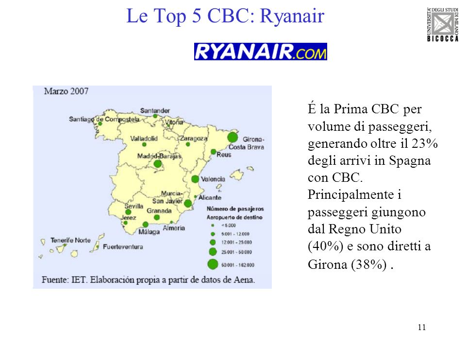 11 Le Top 5 CBC: Ryanair É la Prima CBC per volume di passeggeri, generando oltre il 23% degli arrivi in Spagna con CBC. Principalmente i passeggeri g
