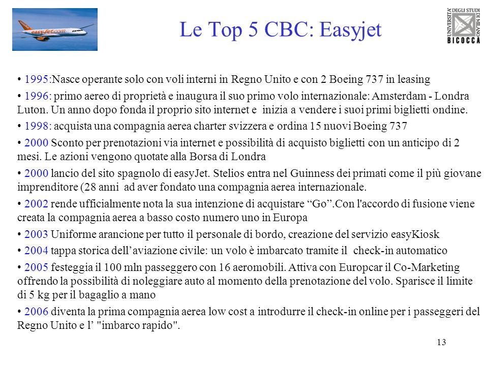 13 Le Top 5 CBC: Easyjet 1995:Nasce operante solo con voli interni in Regno Unito e con 2 Boeing 737 in leasing 1996: primo aereo di proprietà e inaug