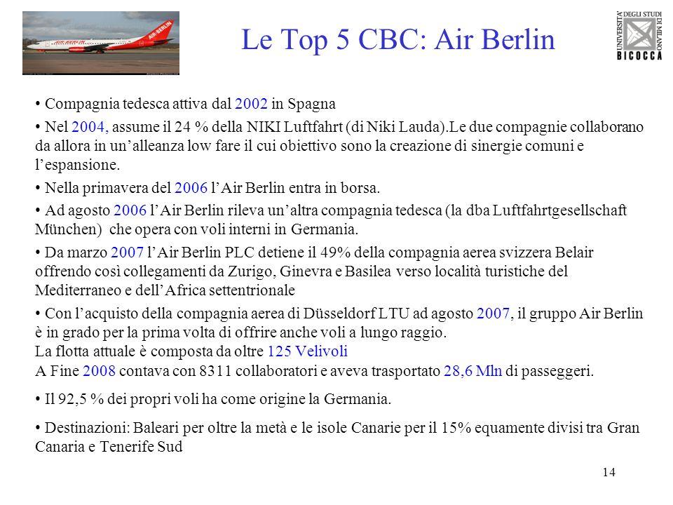 14 Le Top 5 CBC: Air Berlin Compagnia tedesca attiva dal 2002 in Spagna Nel 2004, assume il 24 % della NIKI Luftfahrt (di Niki Lauda).Le due compagnie