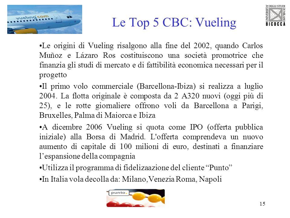 15 Le Top 5 CBC: Vueling Le origini di Vueling risalgono alla fine del 2002, quando Carlos Muñoz e Lázaro Ros costituiscono una società promotrice che