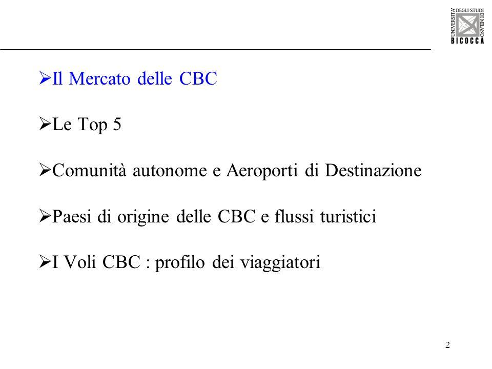 2 Il Mercato delle CBC Le Top 5 Comunità autonome e Aeroporti di Destinazione Paesi di origine delle CBC e flussi turistici I Voli CBC : profilo dei v