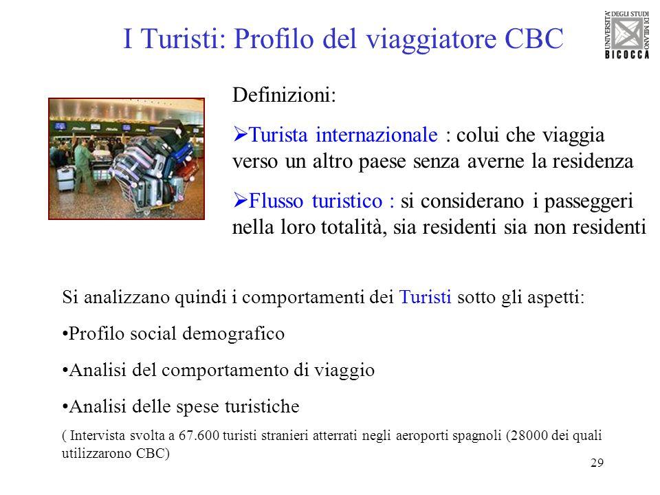 29 I Turisti: Profilo del viaggiatore CBC Definizioni: Turista internazionale : colui che viaggia verso un altro paese senza averne la residenza Fluss
