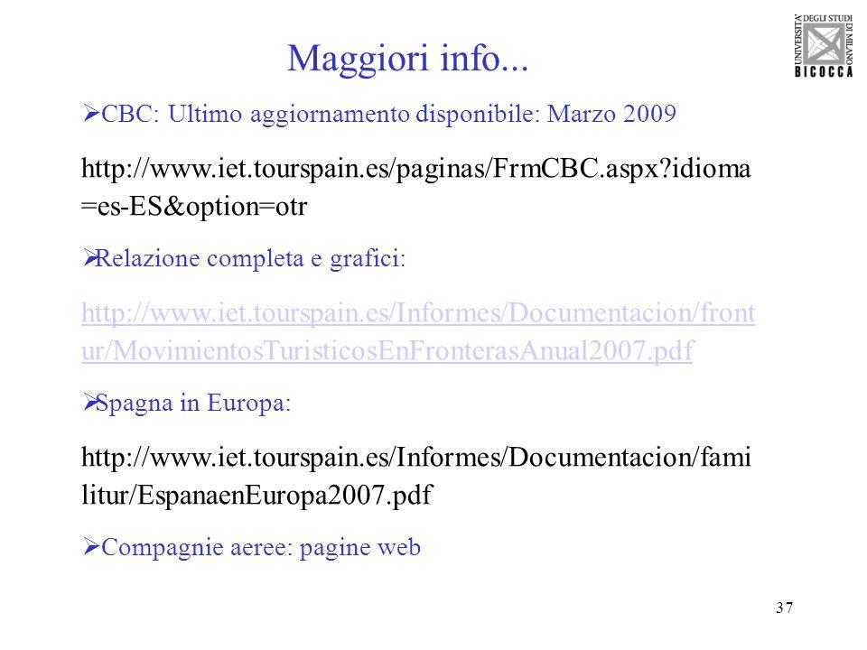 37 Maggiori info... CBC: Ultimo aggiornamento disponibile: Marzo 2009 http://www.iet.tourspain.es/paginas/FrmCBC.aspx?idioma =es-ES&option=otr Relazio