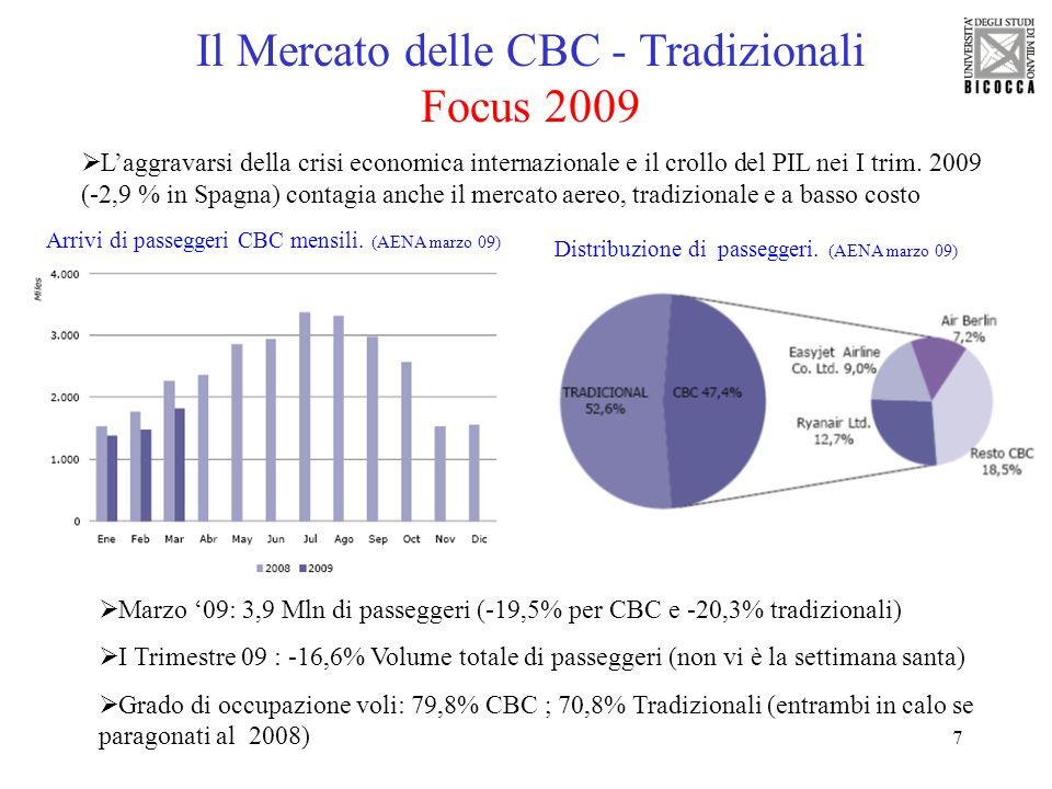 28 I Voli Le CBC : realizzarono 177.000 voli verso la Spagna (116.000 due anni prima) con una capacità media di 168 posti per aereo (da 161) Le compagnie tradizionali realizzarono 292.000 voli (da 295.000) con 159,2 posti disponibili (da 159,9).