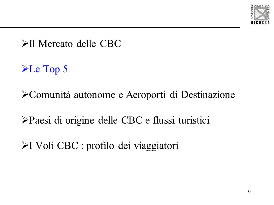 10 Le Top 5 CBC: Ryanair Compagnia irlandese.