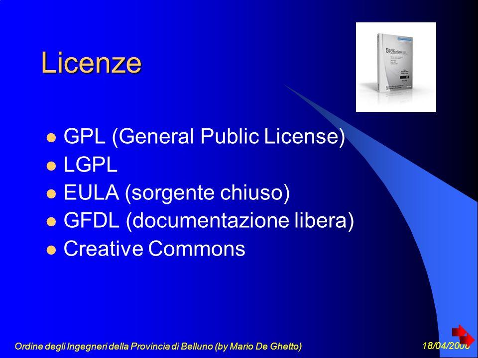 Ordine degli Ingegneri della Provincia di Belluno (by Mario De Ghetto) 18/04/2008 Licenze GPL (General Public License) LGPL EULA (sorgente chiuso) GFDL (documentazione libera) Creative Commons