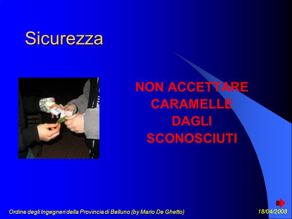 Ordine degli Ingegneri della Provincia di Belluno (by Mario De Ghetto) 18/04/2008 Sicurezza NON ACCETTARE CARAMELLE DAGLI SCONOSCIUTI