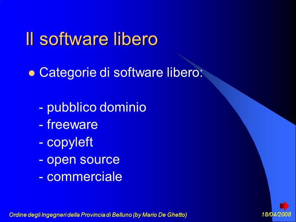 Ordine degli Ingegneri della Provincia di Belluno (by Mario De Ghetto) 18/04/2008 Software libero Linux (sistema operativo) OpenOffice (suite per ufficio) SharpDeveloper (sviluppo) MySQL (database) GIMP (grafica professionale) PDFCreator (produzione file PDF) PromoGest (gestionale)
