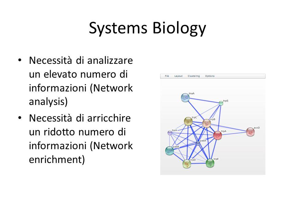 Systems Biology Necessità di analizzare un elevato numero di informazioni (Network analysis) Necessità di arricchire un ridotto numero di informazioni