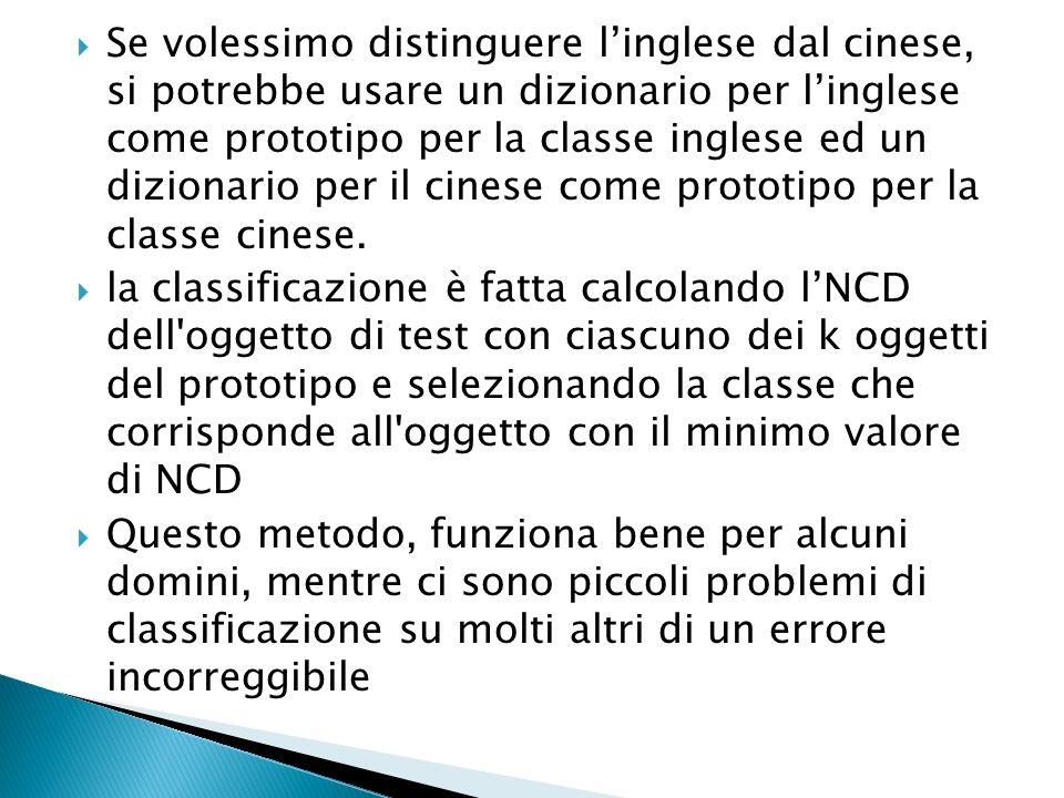 Il più semplice modo per usare NCD per classificare è lo scegliere, per ognuna delle k classi un singolo oggetto prototipo che in qualche modo cattura