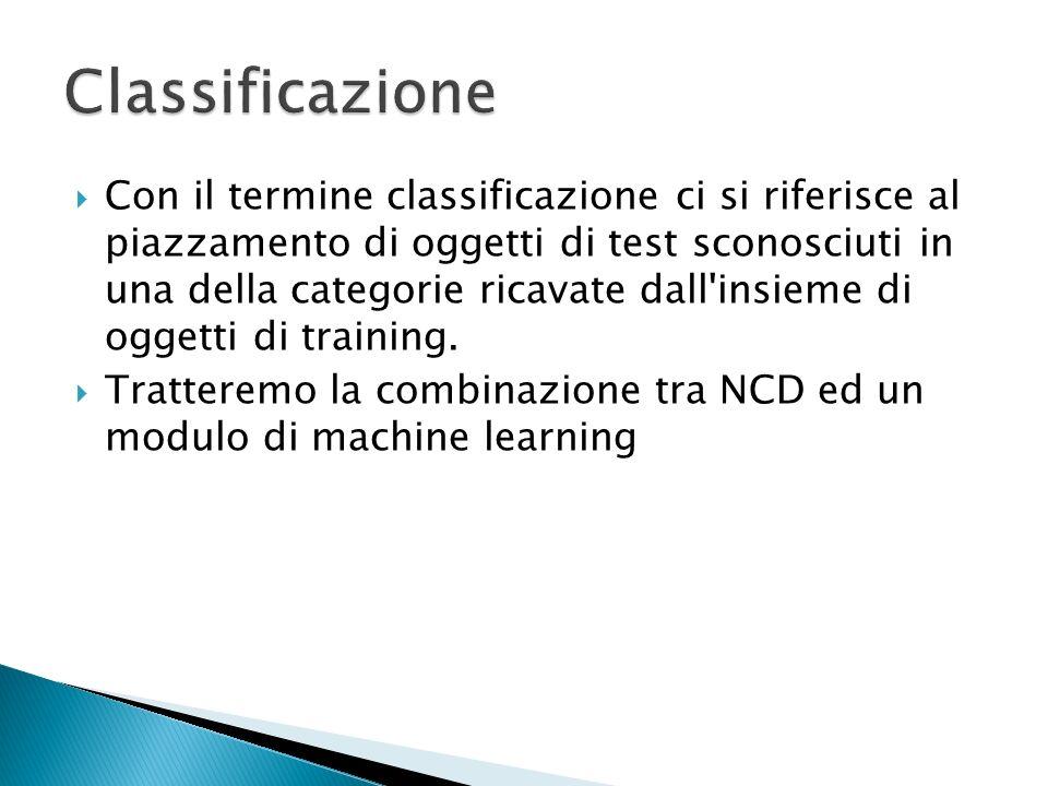 (Normalized Compression Distance) Gruppo MAPAG Ingenito Antonio 0521000141