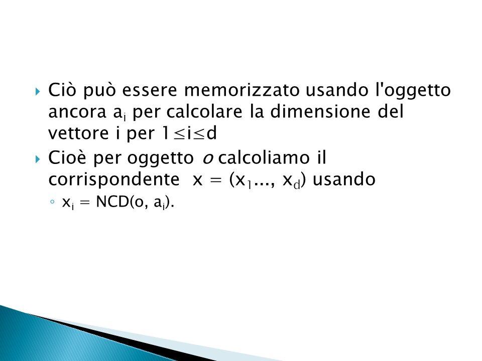 Applicando questa idea, ad un problema di oggetti sconosciuti, in un qualche sono convertiti in un vettore di dimensioni fissate, usando lo stesso ord