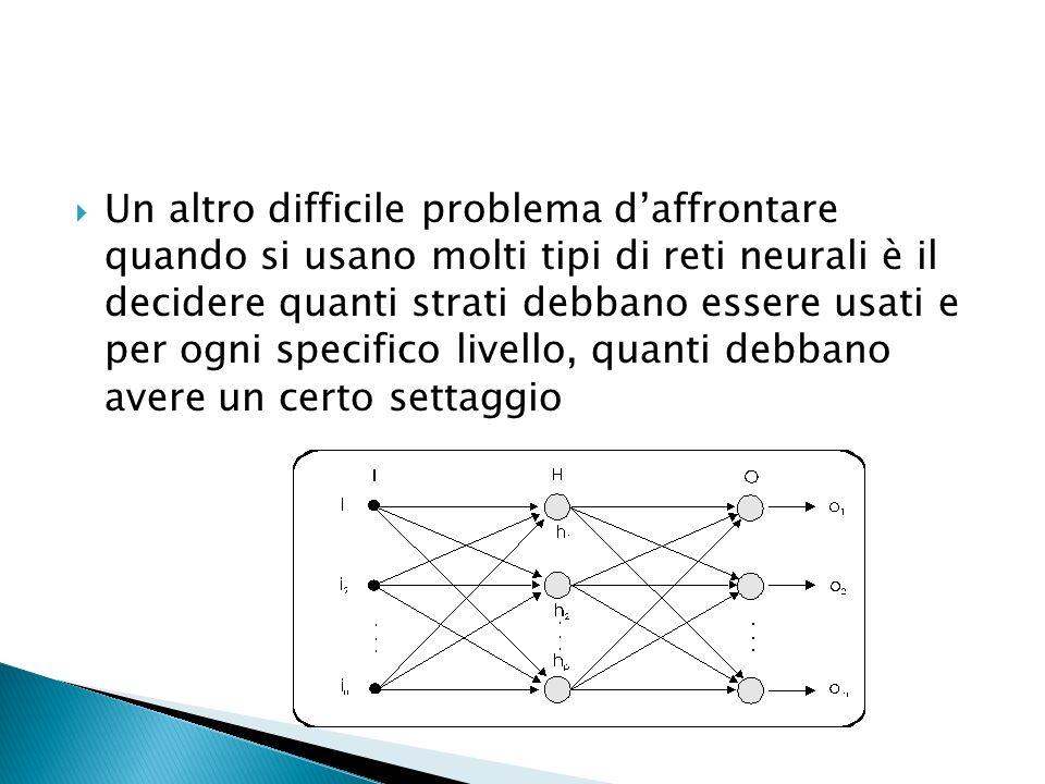 Cè stata una grande difficoltà con tutti i tipi di reti neurali, Alcune regolazioni erano difficili da mettere appunto Ci sono delle componenti non li