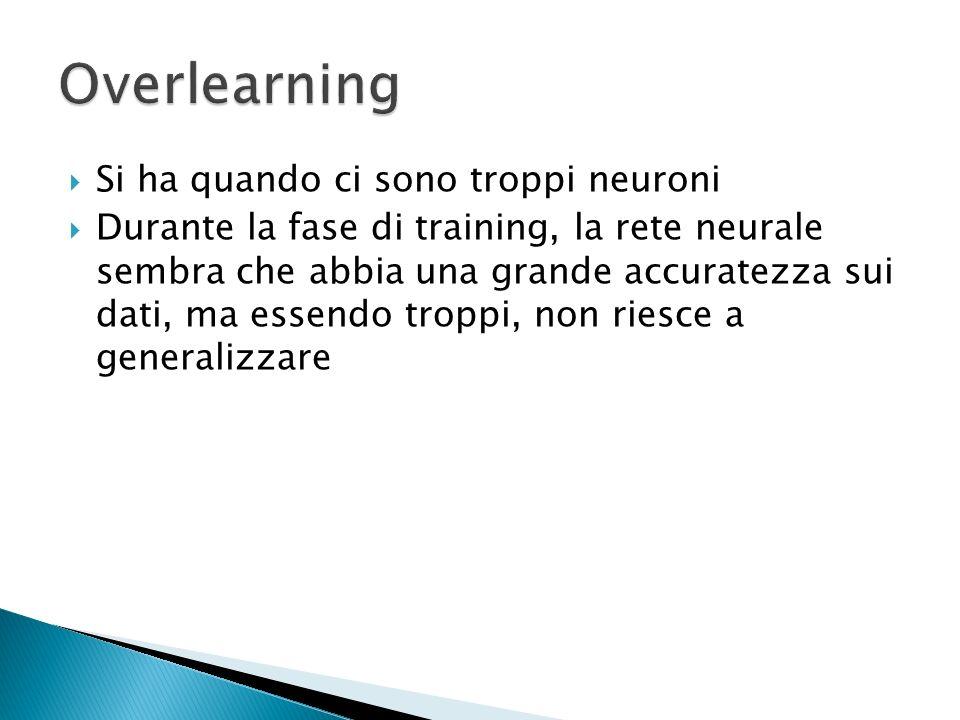Ci sono quattro difficili scelte prima di decidere quale rete neurale e poiché presentano tutte tanti problemi si fanno due scelte di addestramento: O
