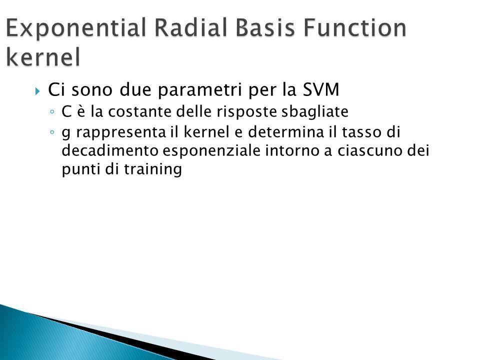 Per usare una SVM si ha bisogna scegliere una funzione di Kernel che la corrispondente funzione di trasferimento nelle reti neurali La funzione Kernel