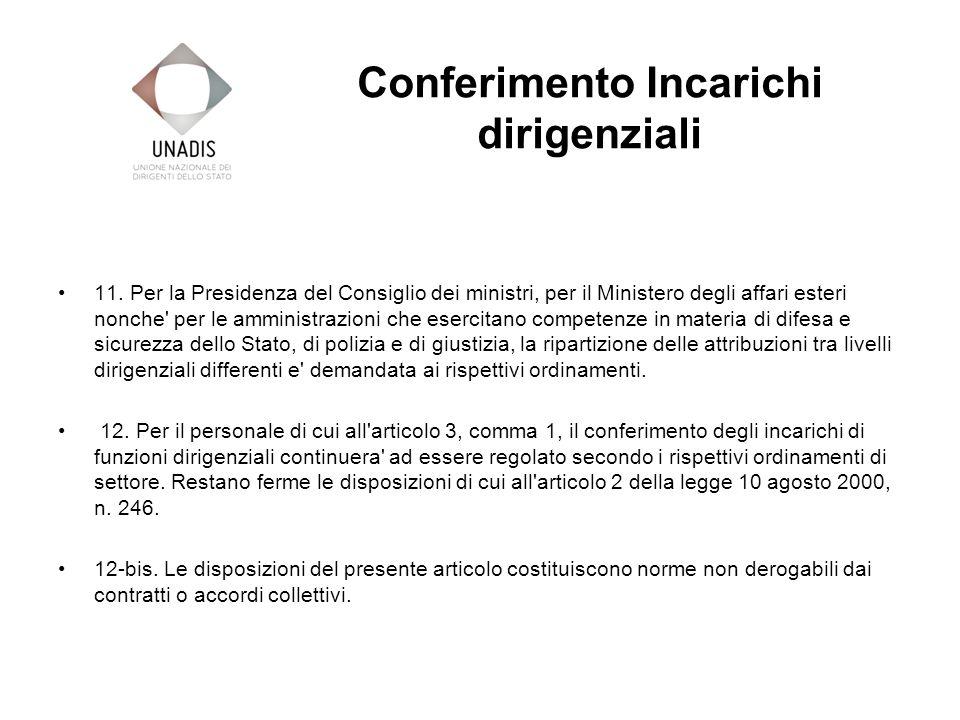 Conferimento Incarichi dirigenziali 11.