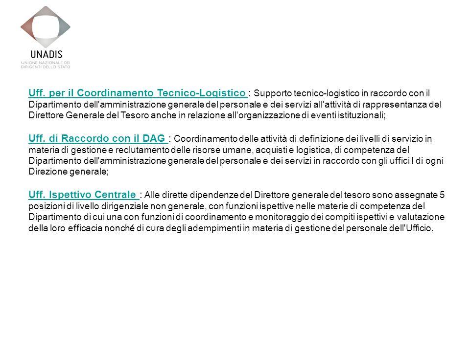 Uff. per il Coordinamento Tecnico-Logistico Uff.