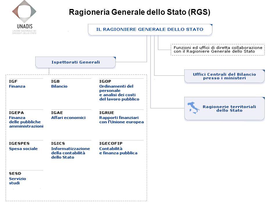 Ragioneria Generale dello Stato (RGS)