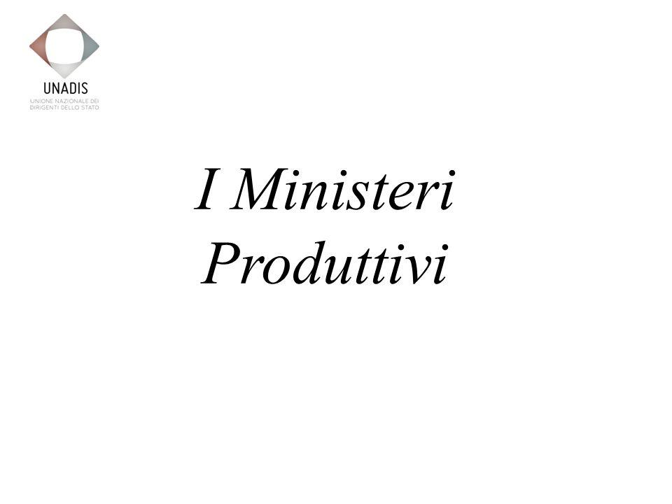 I Ministeri Produttivi