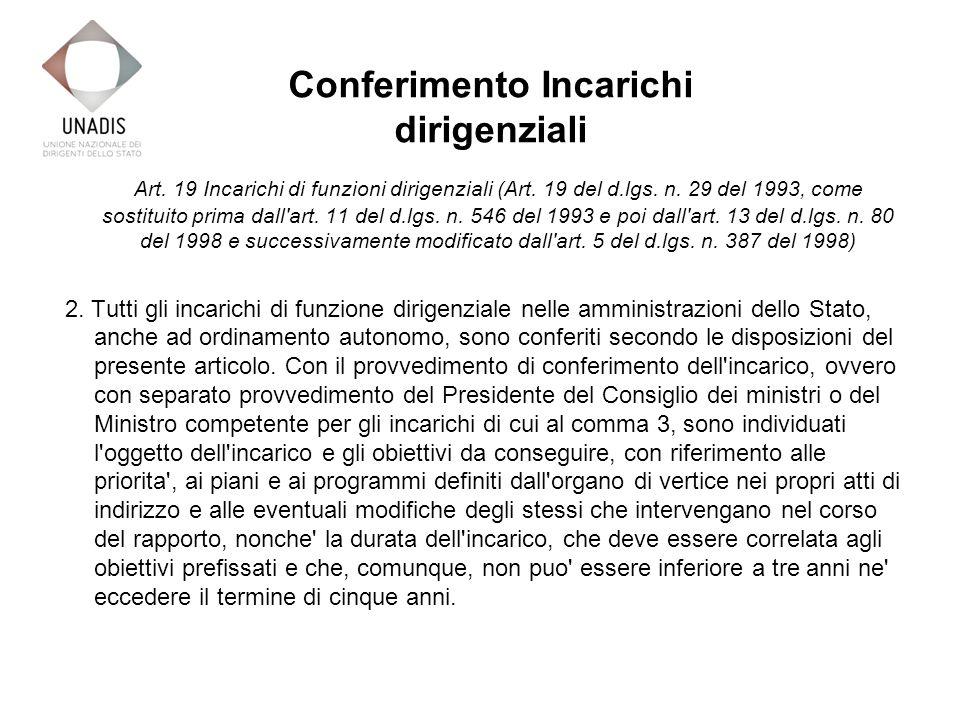 Art. 19 Incarichi di funzioni dirigenziali (Art. 19 del d.lgs.