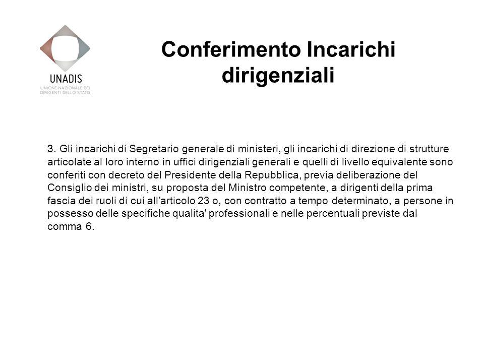 Conferimento Incarichi dirigenziali 3.