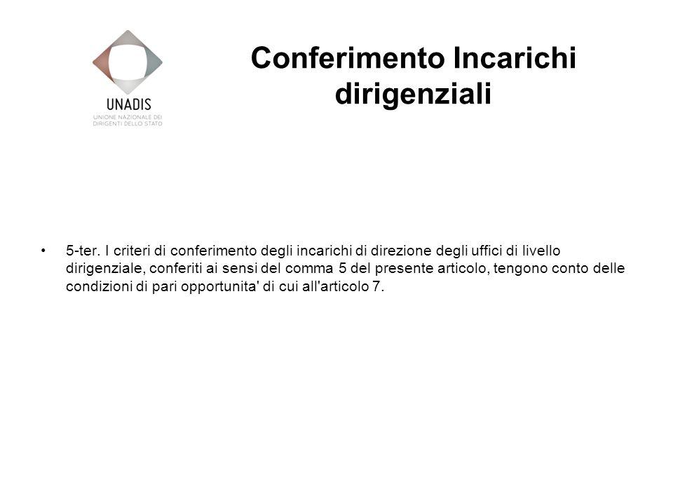 Conferimento Incarichi dirigenziali 5-ter.