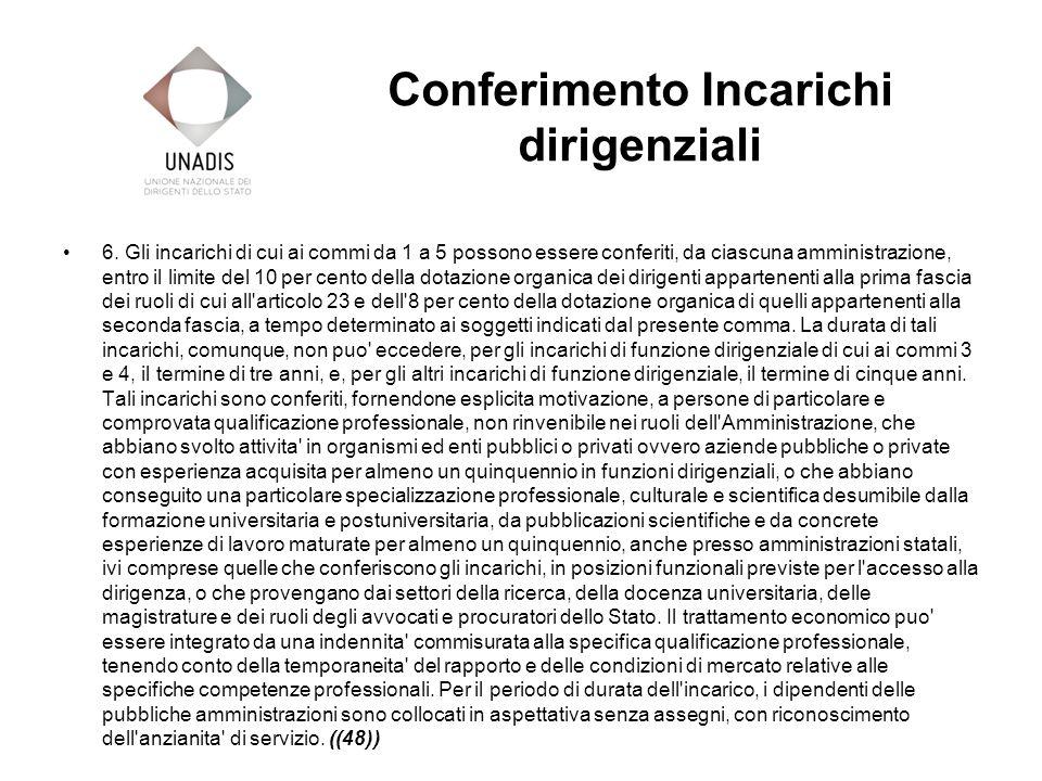 Conferimento Incarichi dirigenziali 6.