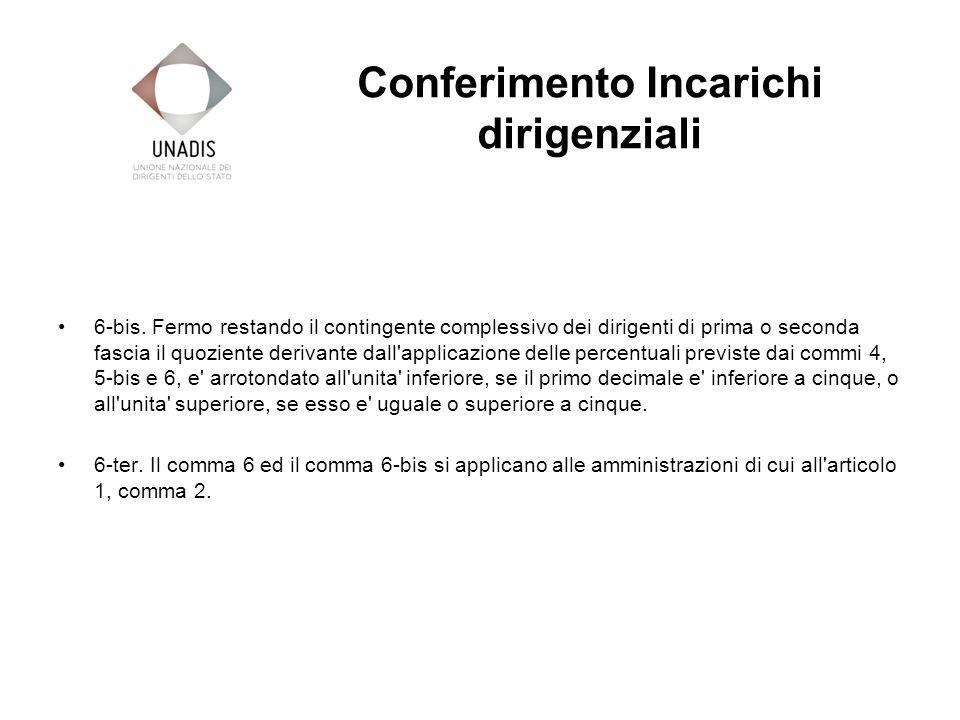 Conferimento Incarichi dirigenziali 6-bis.