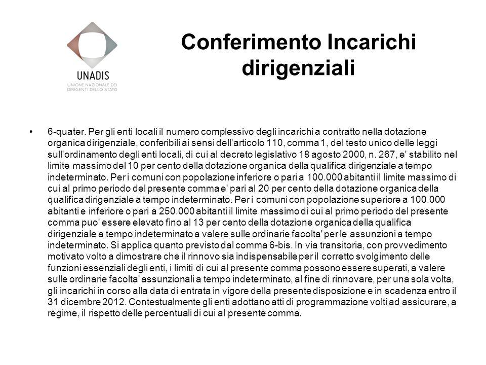 Conferimento Incarichi dirigenziali 6-quater.