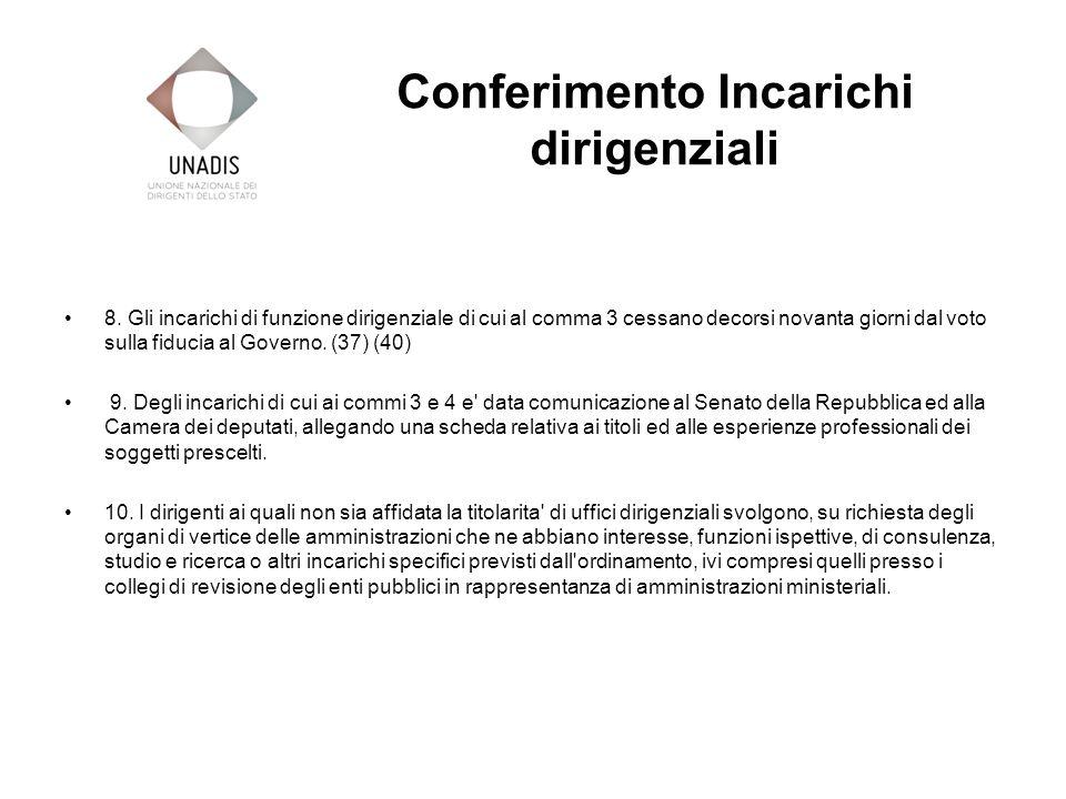 Conferimento Incarichi dirigenziali 8.