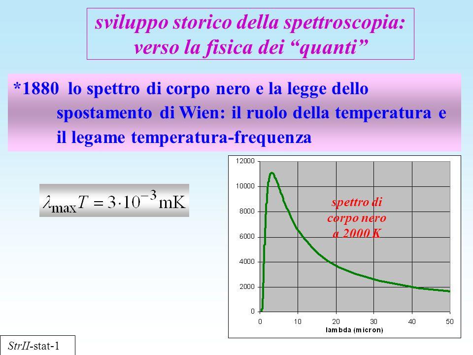 *1880 lo spettro di corpo nero e la legge dello spostamento di Wien: il ruolo della temperatura e il legame temperatura-frequenza sviluppo storico del