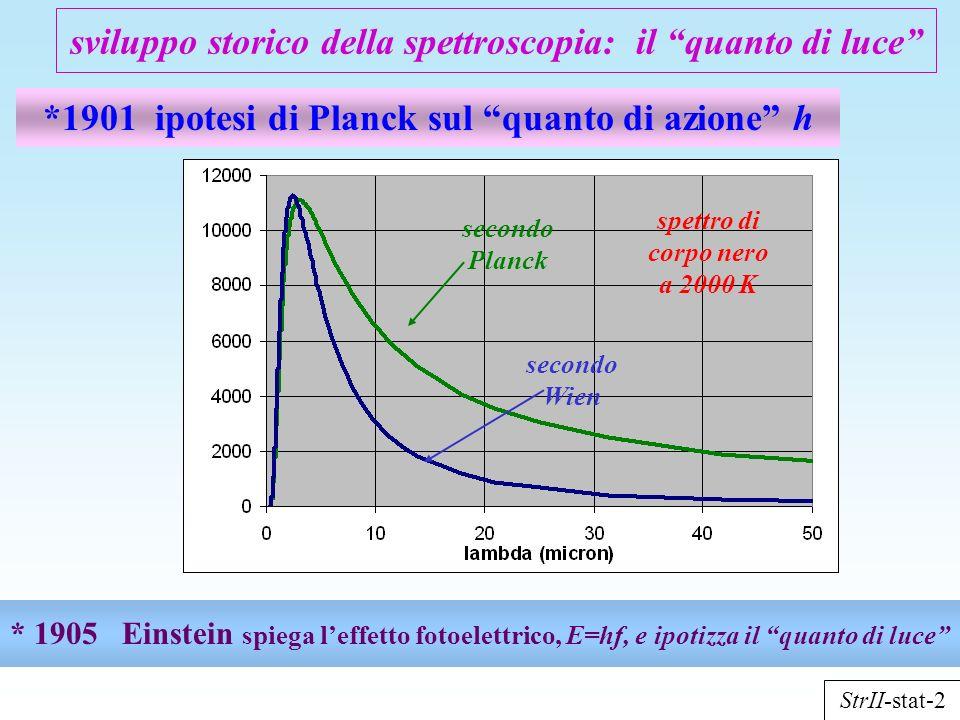*1901 ipotesi di Planck sul quanto di azione h sviluppo storico della spettroscopia: il quanto di luce StrII-stat-2 spettro di corpo nero a 2000 K sec