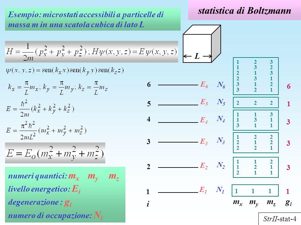 statistica di Boltzmann Esempio: microstati accessibili a particelle di massa m in una scatola cubica di lato L L i 1 2 3 5 4 6 E1E1 E2E2 E3E3 E5E5 E4