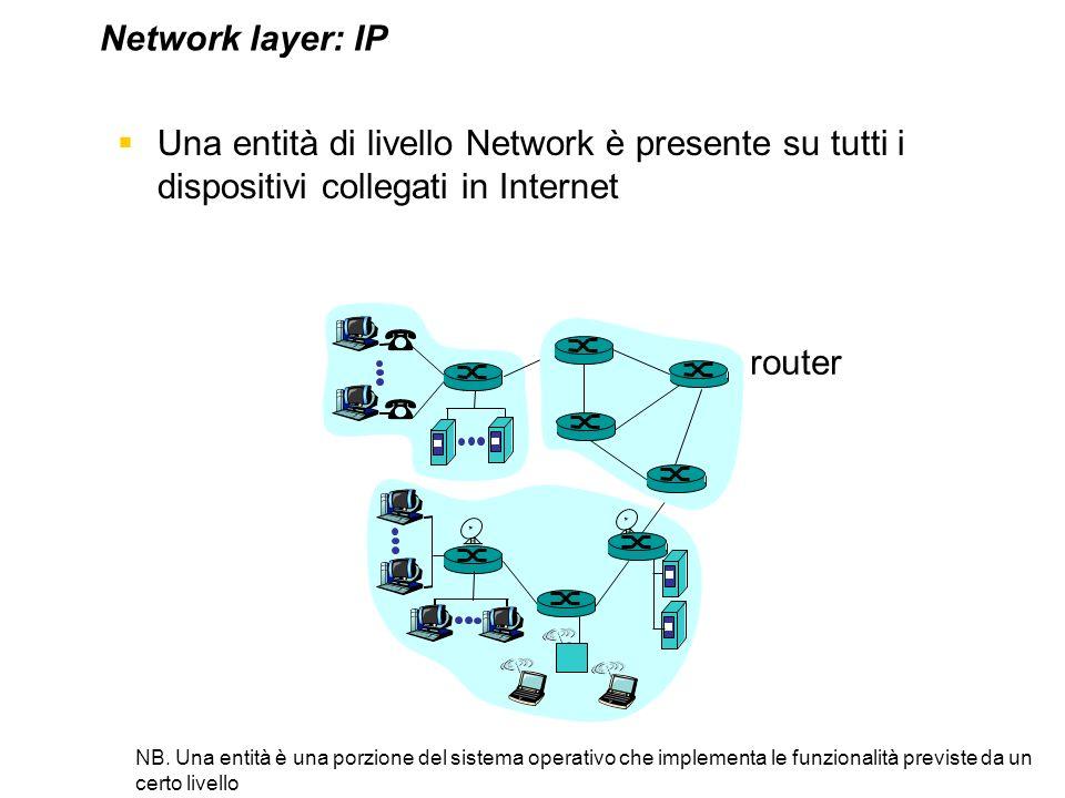 Una entità di livello Network è presente su tutti i dispositivi collegati in Internet NB. Una entità è una porzione del sistema operativo che implemen
