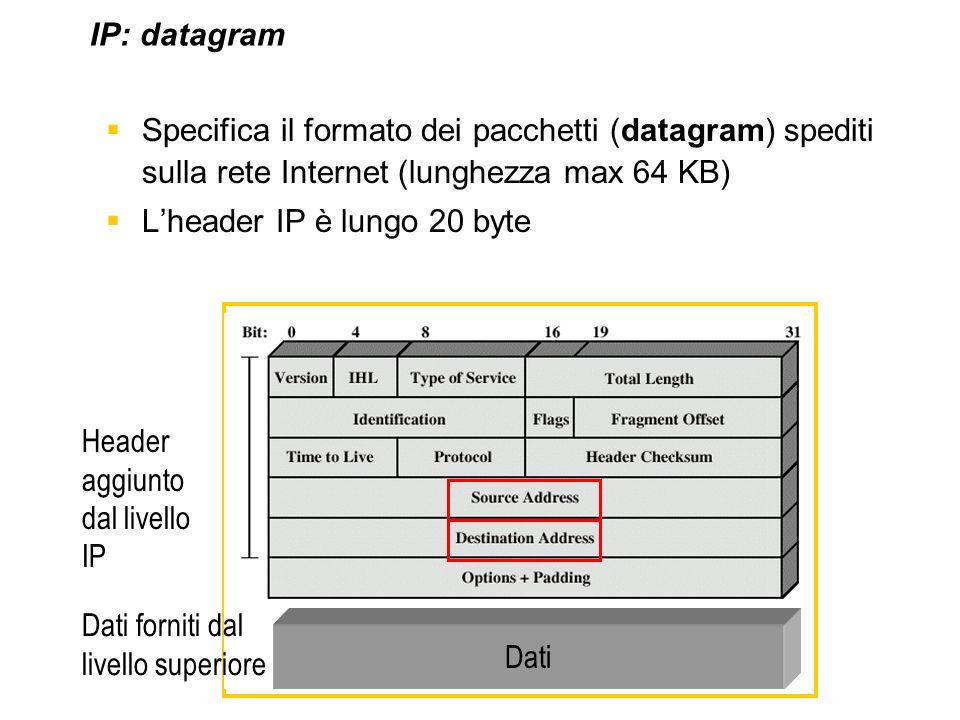 Specifica il formato dei pacchetti (datagram) spediti sulla rete Internet (lunghezza max 64 KB) Lheader IP è lungo 20 byte IP: datagram Dati Dati forn