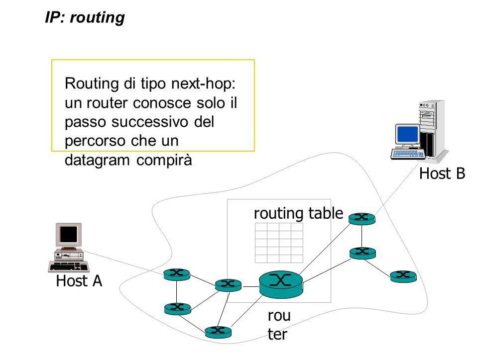 Host A Host B rou ter routing table Routing di tipo next-hop: un router conosce solo il passo successivo del percorso che un datagram compirà IP: rout