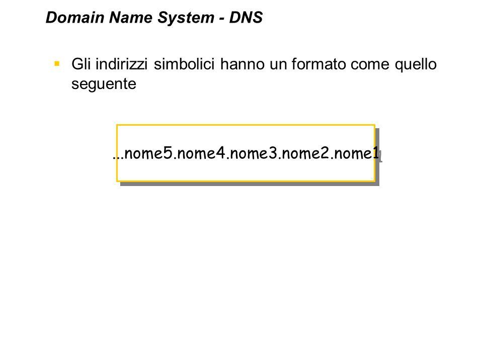 Gli indirizzi simbolici hanno un formato come quello seguente...nome5.nome4.nome3.nome2.nome1 Domain Name System - DNS