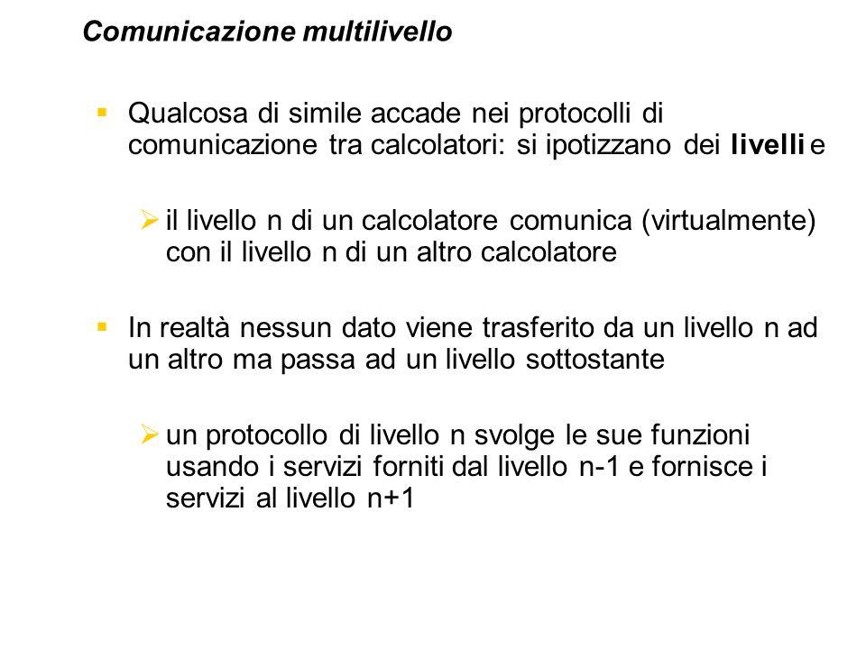 Qualcosa di simile accade nei protocolli di comunicazione tra calcolatori: si ipotizzano dei livelli e il livello n di un calcolatore comunica (virtua