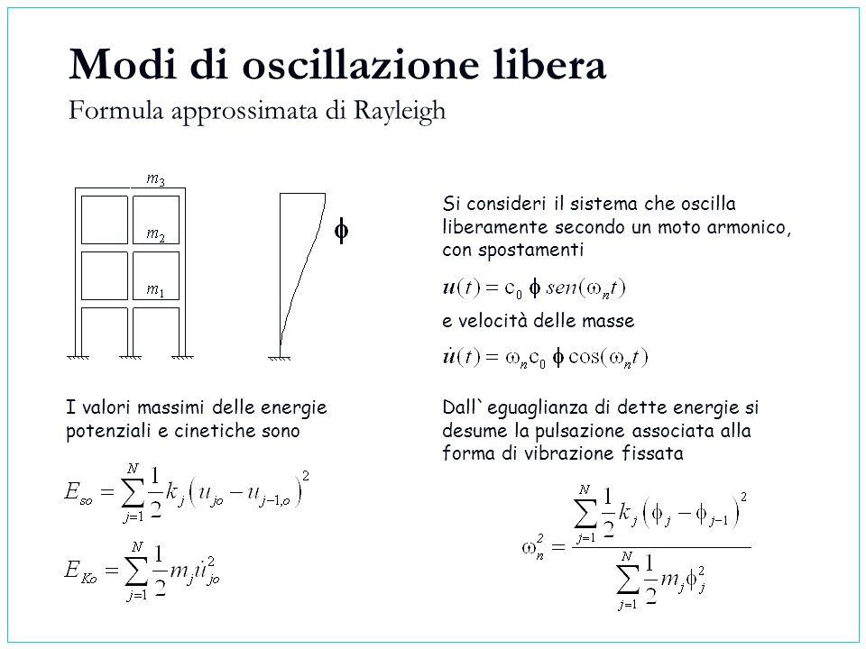 Modi di oscillazione libera Formula approssimata di Rayleigh Si consideri il sistema che oscilla liberamente secondo un moto armonico, con spostamenti