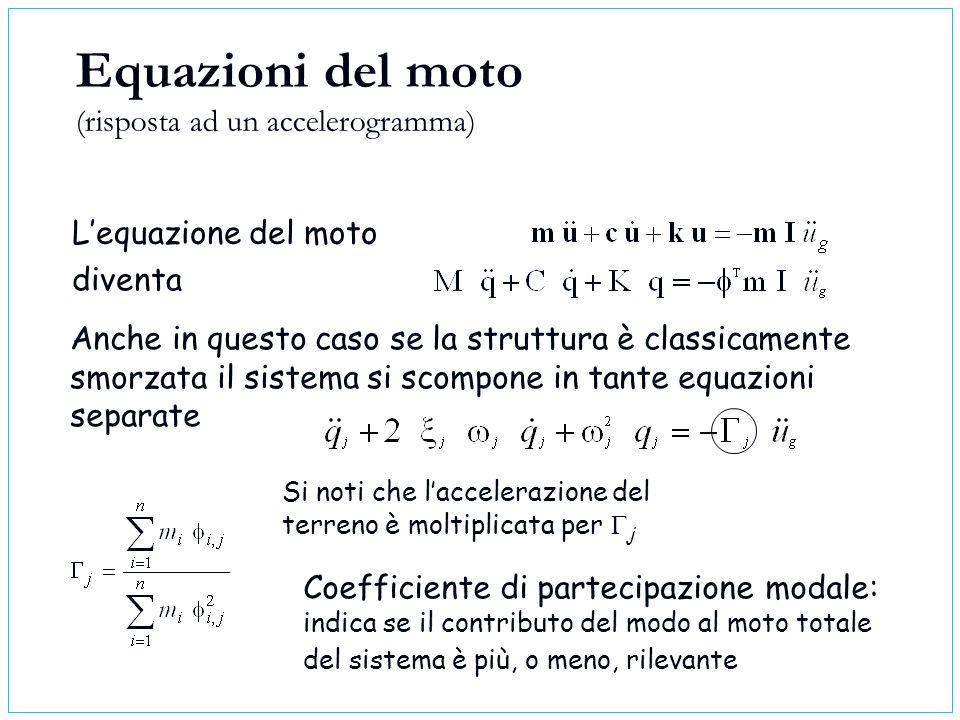 Lequazione del moto diventa Anche in questo caso se la struttura è classicamente smorzata il sistema si scompone in tante equazioni separate Si noti c