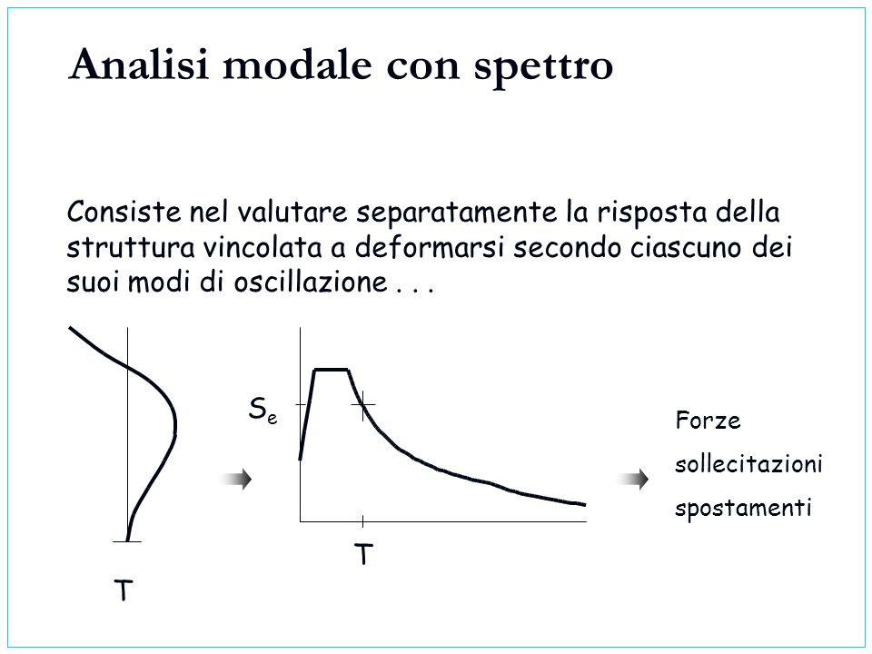 Consiste nel valutare separatamente la risposta della struttura vincolata a deformarsi secondo ciascuno dei suoi modi di oscillazione... T T SeSe Forz